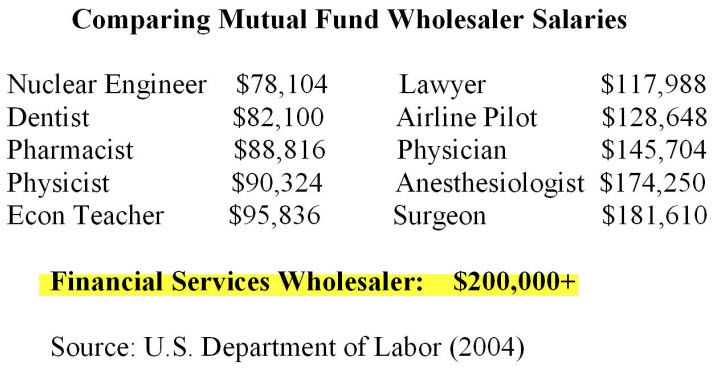 Can Mutual Fund Wholesaler S Salaries Be Justified The