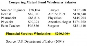 Mutual fund wholesalers are among the highest paid profession in the U.S., but who pays their salaries?